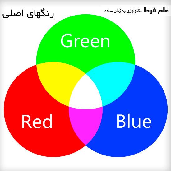 رنگ های اصلی RGB