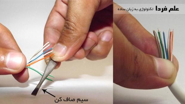 سوکت زدن کابل شبکه - صاف کردن سیم ها