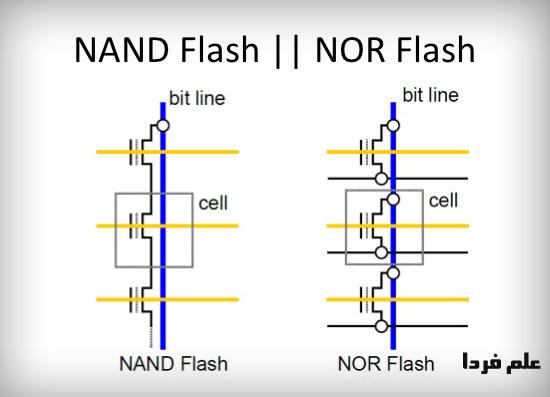 ساختار حافظه SSD بر اساس NAND و NOR