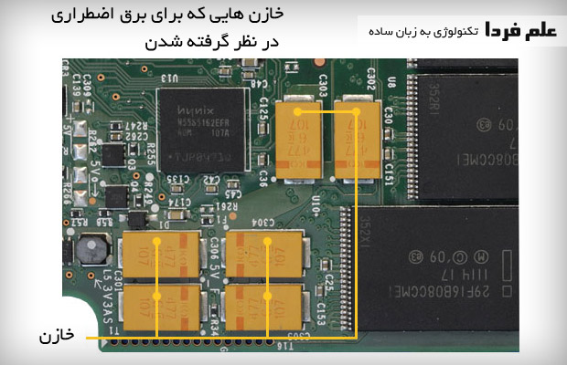 درون SSD - خازن های مخصوص برای نگهداری برق اضطراری