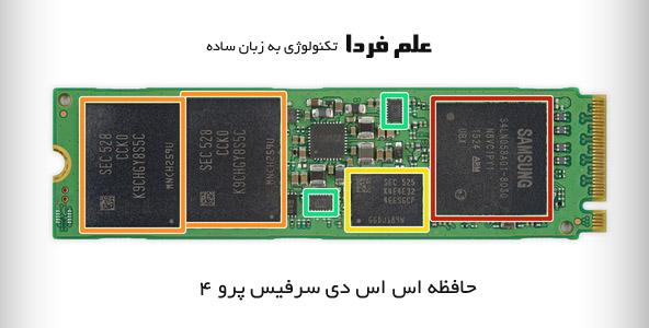 قطعات داخلی SSD سرفیس پرو 4