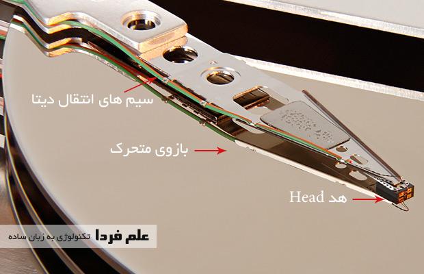 هد و بازوی متحرک در هارد HDD