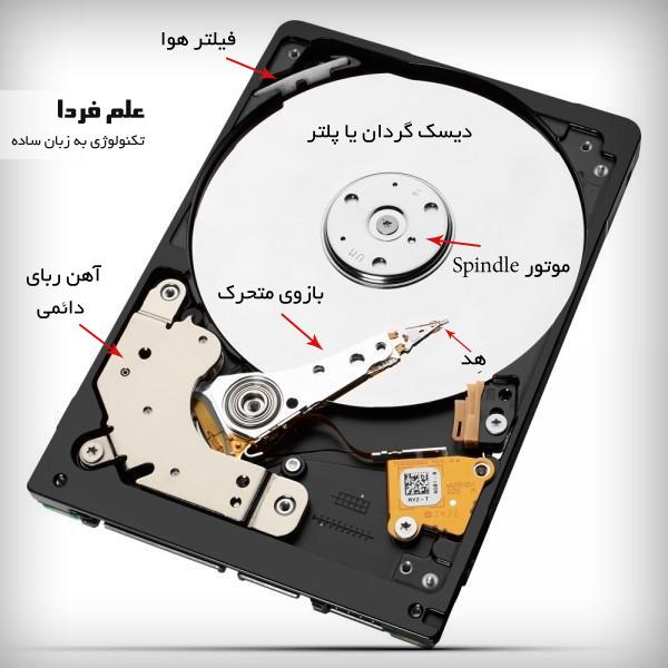 قطعات مکانیکی داخل هارد HDD
