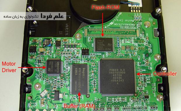 قطعات داخلی هارد دیسک HDD