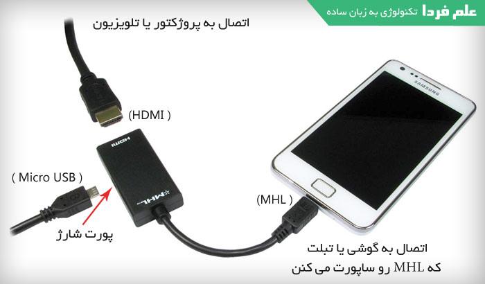 اتصال گوشی به پروژکتور با تبدیل MHL به HDMI