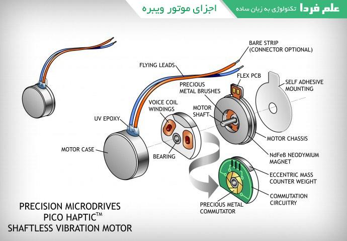 اجزای داخلی موتور ویبره گوشی