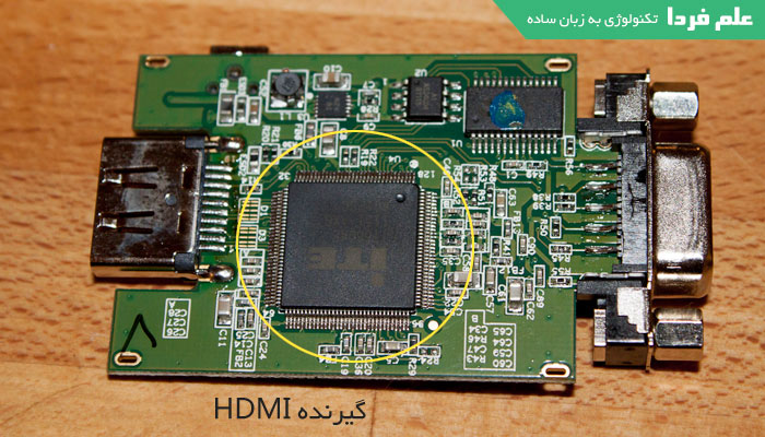 قطعات داخلی تبدیل HDMI به VGA