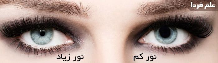 تاثیر نور در باز و بسته شدن مردمک چشم