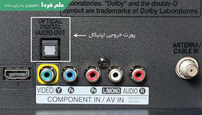 پورت خروجی اپتیکال صدای دیجتال روی تلویزیون