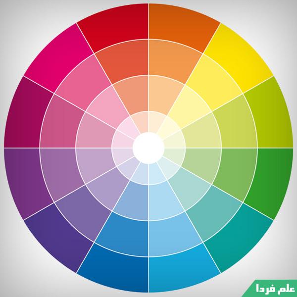 چرخه رنگ یا Color wheel یا Color circle