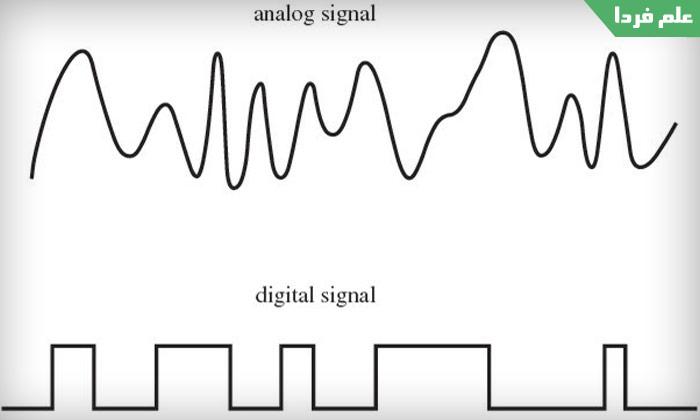 فرق آنالوگ و دیجیتال