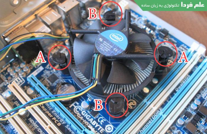 نصب فن سی پی یو - فشار ضربدری پایه ها