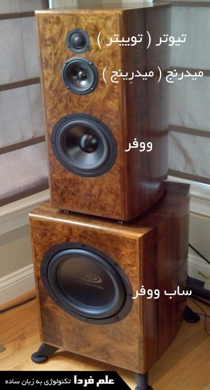 ووفر - ساب ووفر - میدرنج - تیوتر در سیستم صوتی