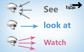 تفاوت watch و look at و see - آموزش زبان انگلیسی