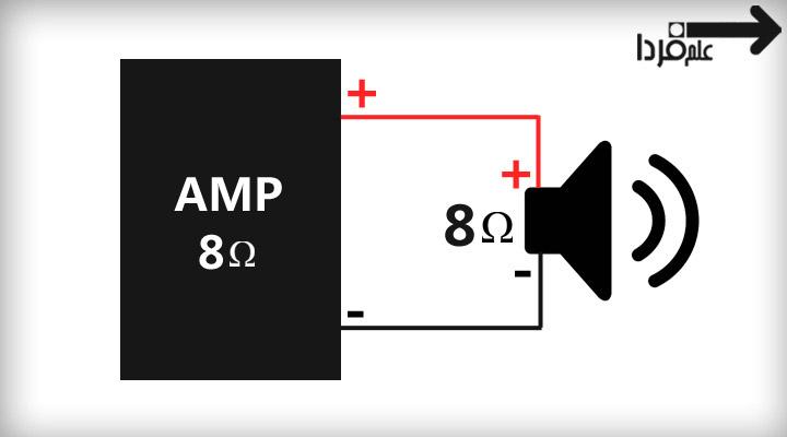 تطبیق امپدانس آمپلی فایر و بلندگوی 8 اهمی