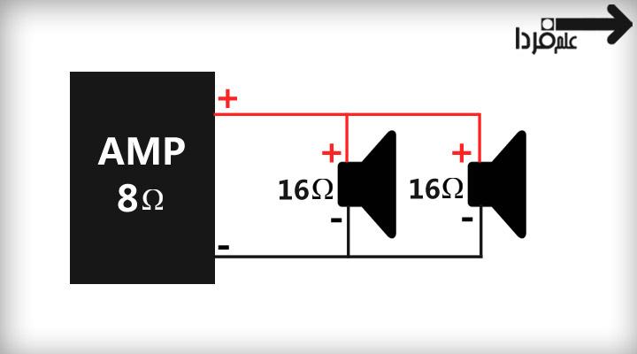 تطبیق امپدانس آمپلی فایر و دو بلندگوی موازی