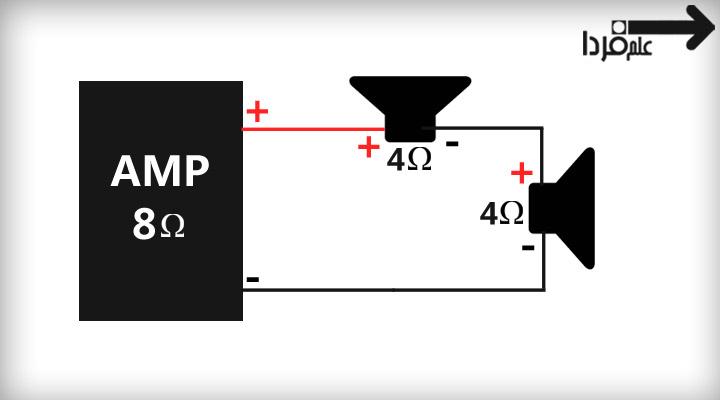 تطبیق امپدانس آمپلی فایر و دو بلندگوی سری