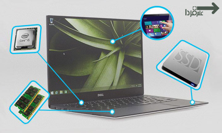 کانفیگ یا مشخصات فنی لپ تاپ چیست