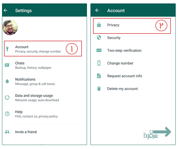 صفحه تنظیمات حریم خصوصی یا Privacy در واتساپ
